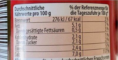 Grüne Chili-Paste - Informations nutritionnelles - de