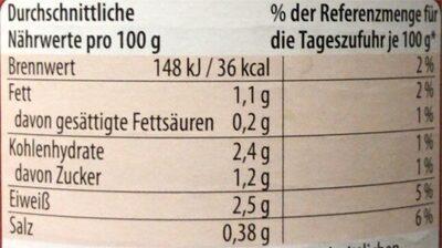 Wok-Gemüse - Informations nutritionnelles - de