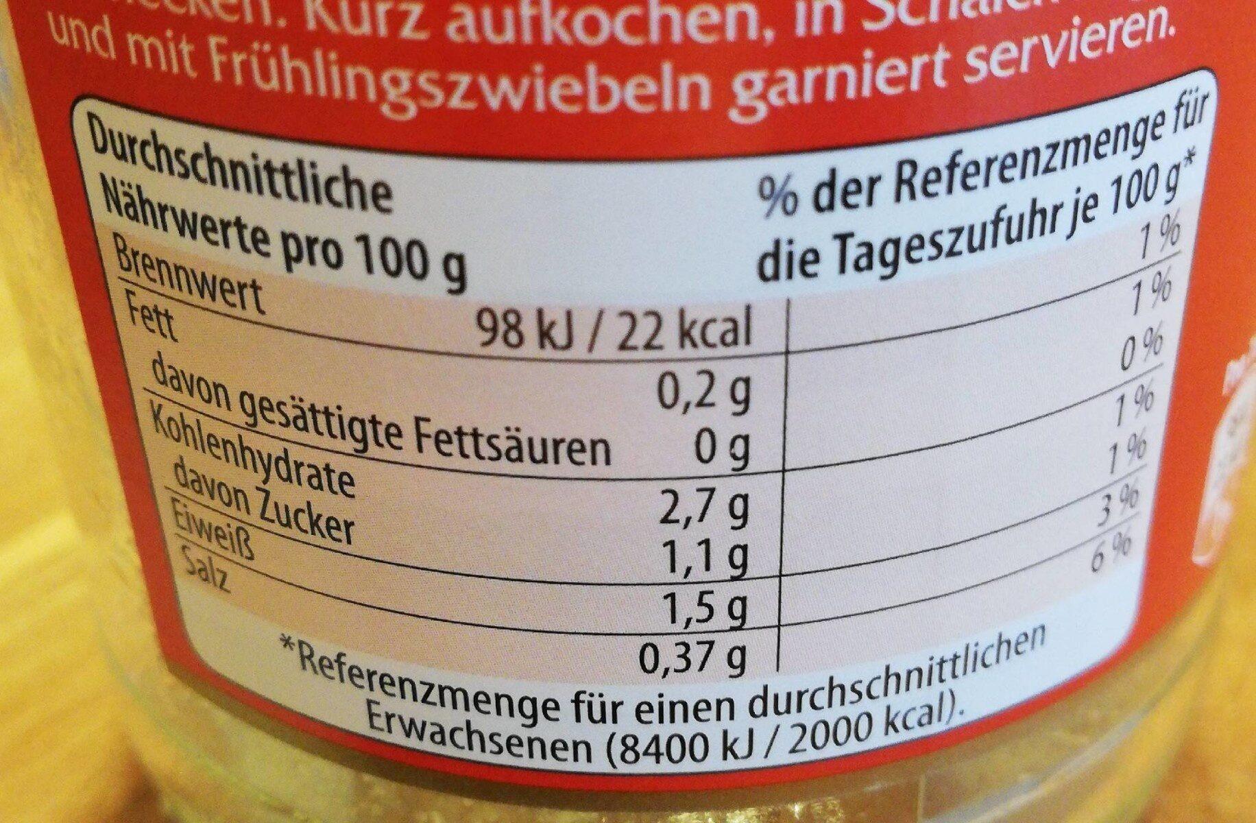 Wok Gemüse mit Wasserkastanien und Mu-Err Pilzen - Informations nutritionnelles - en