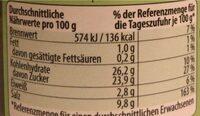 Grüne Curry-Paste - Informations nutritionnelles - de