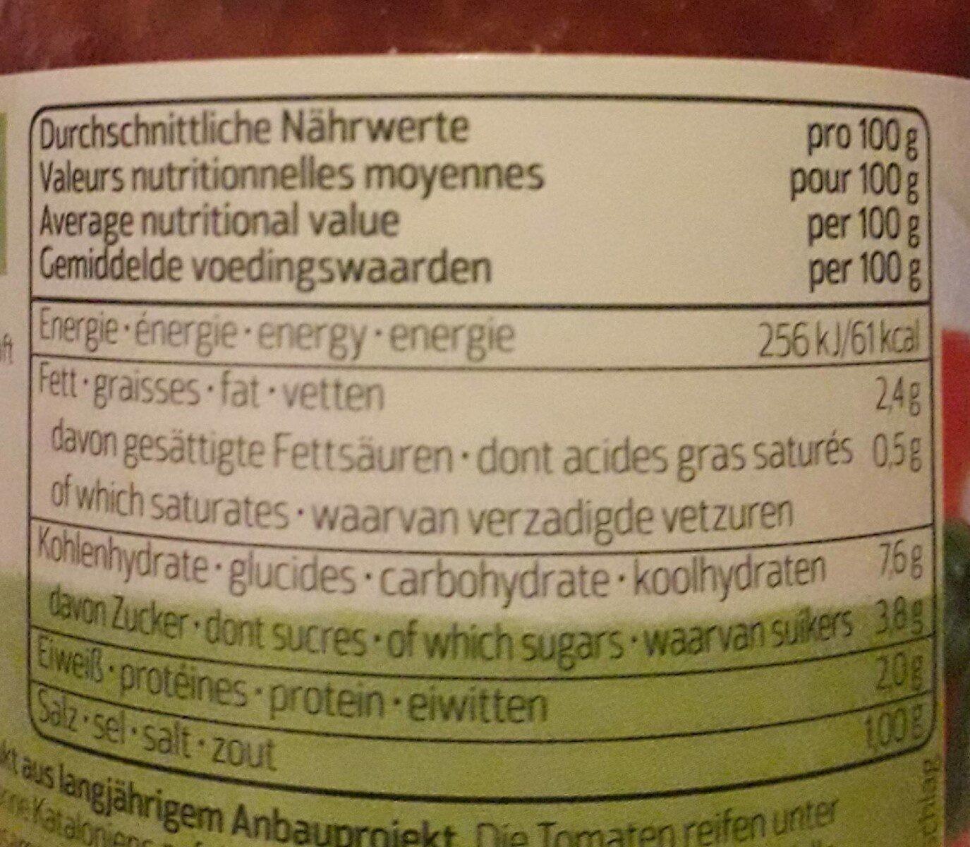 BASILIKUM Tamatensauce - Nutrition facts