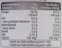Reine Butter Milch - Nutrition facts