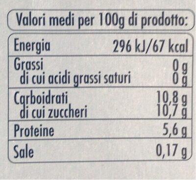 Blanc 0% - Informations nutritionnelles - fr