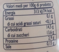 Drink a base di yogurt alla fragola - Nutrition facts