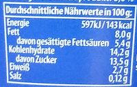 Rahmjoghurt Marille - Nutrition facts