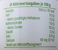 Frucht Butter Milch - Nutrition facts - de