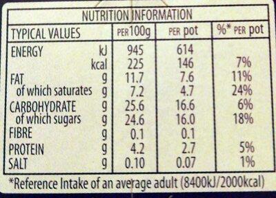 Pots of joy - Valori nutrizionali - en