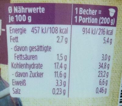 Milchreis Korn&Frucht Roggen Sonnenblumenkern Feige - Informations nutritionnelles - de