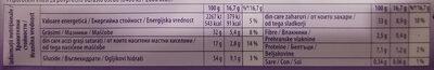 Milka Noisettes - Informations nutritionnelles