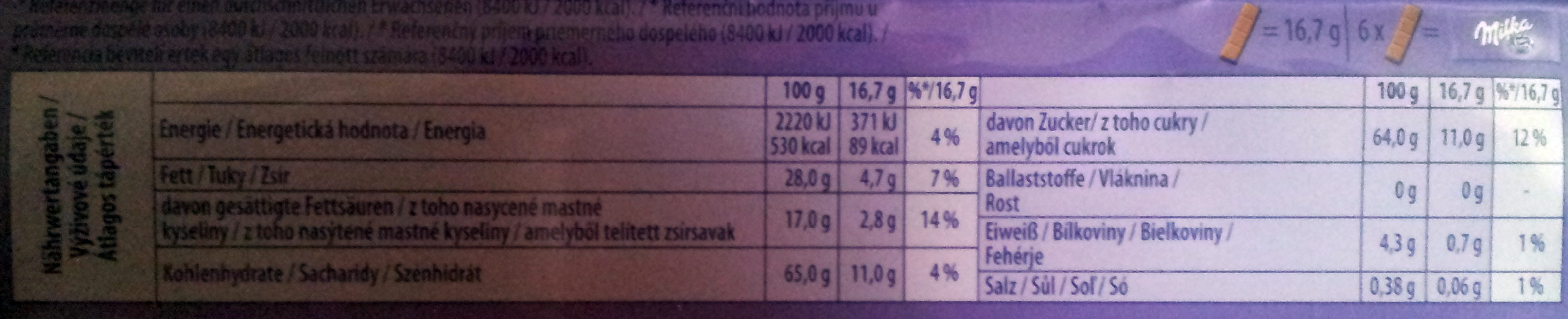 White Chocolate Bar - Nutrition facts
