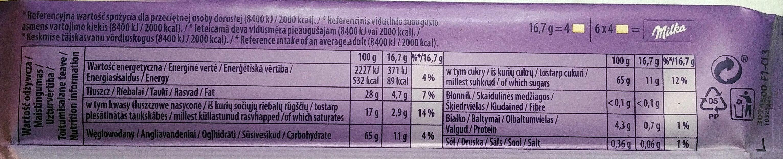 Weiße Schokolade - Wartości odżywcze - pl