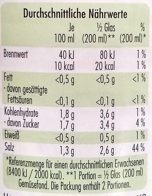 Gemüse Fond - Nährwertangaben - de