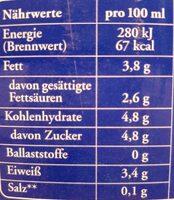 Bioland Vollmilch, Milch - Informations nutritionnelles - fr