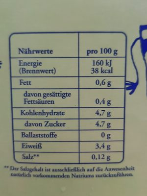 Buttermilch - Ingredients - de