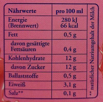 Buttermilch Himbeer-Zitrone - Nährwertangaben - de