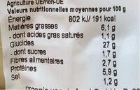 Poche Aux Legumes - Informations nutritionnelles - fr