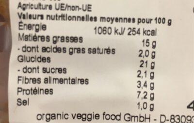Palets d'énergie - Informations nutritionnelles - fr