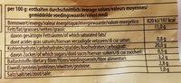 Petits Röstis - Informations nutritionnelles