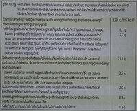 Pizza Verdura - Informations nutritionnelles