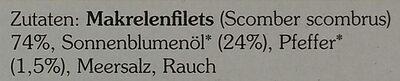 Pfeffer-Makrelenfilets - Ingredients