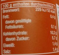 Tomaten Ketchup - Nährwertangaben