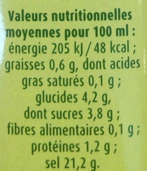 Sauce au Piment fort - Informations nutritionnelles