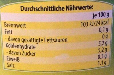Hainich Cornichons - Informations nutritionnelles - de