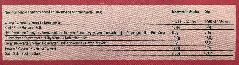 Mozzarella Sticks - Informations nutritionnelles - sv