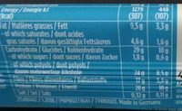Powerbar Proteinplus Low Sugar Powerbar - Nutrition facts
