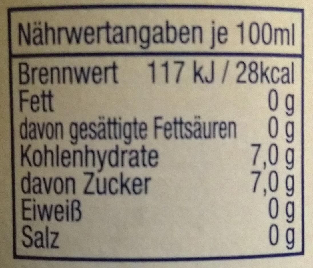 Ice Tea Kraftstoff - Nutrition facts - de