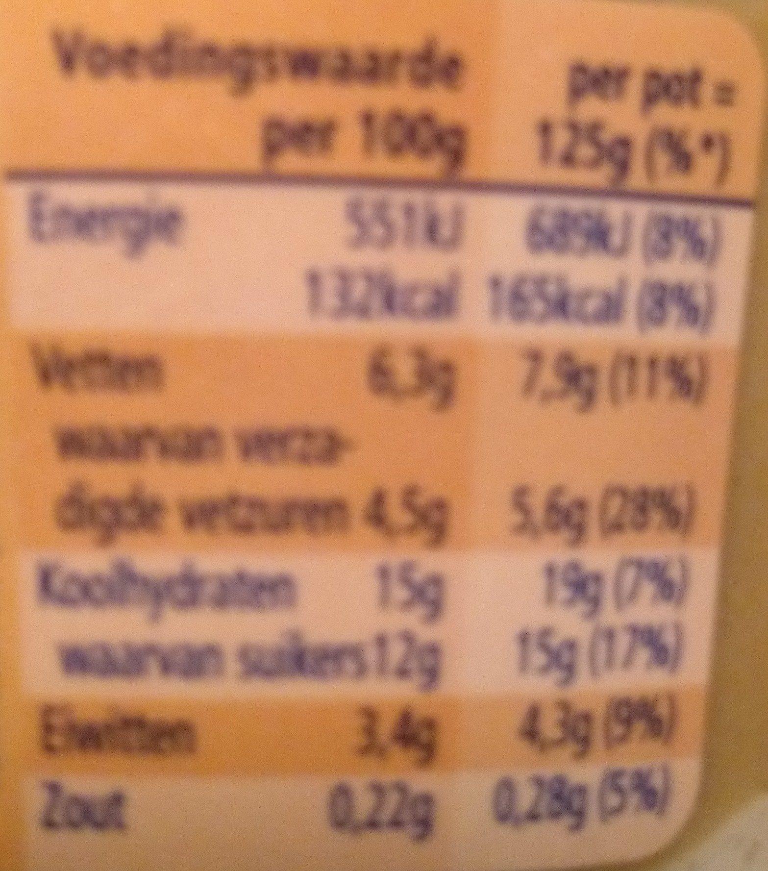 Wolkentoetje Karamel - Voedingswaarden - nl