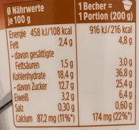 Milch Reis Zimt - Nährwertangaben - de