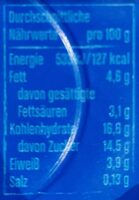 Joghurt mit der Ecke Schoko Balls - Nährwertangaben - de