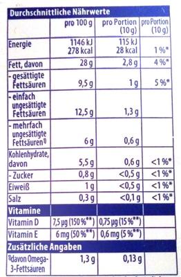 Sommerfrische - Nutrition facts - de