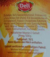 Sonnig & lecker - Ingrediënten