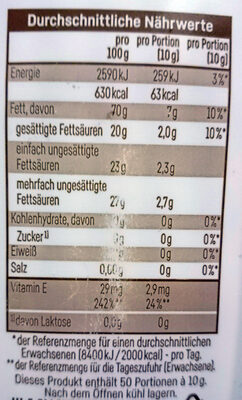Sonnig & lecker - Nutrition facts
