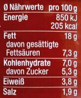 Gemüse auf's Brot Pilze - Valori nutrizionali - de
