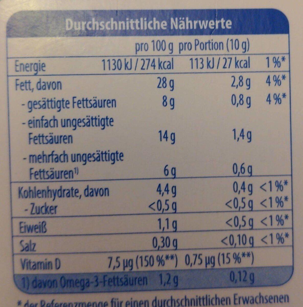 Sommerfrische - Valori nutrizionali - de