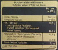 Edelbitter - Nutrition facts