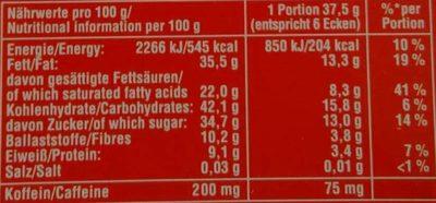 Scho-Ka-Kola - Nutrition facts