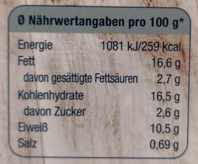 Pikanter Backfisch in Salz-Pfeffer-Panade - Voedingswaarden - de