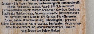 Feiner Nudelsalat mit Schinken und Ei - Ingrédients - de
