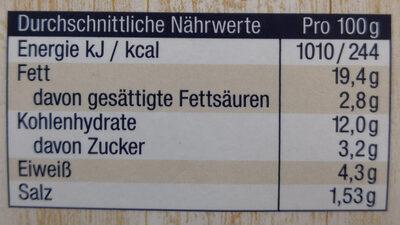 Feiner Nudelsalat mit Schinken und Ei - Informations nutritionnelles - de