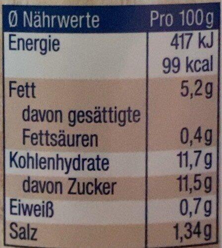 Weißkrautsalat - Nährwertangaben - de
