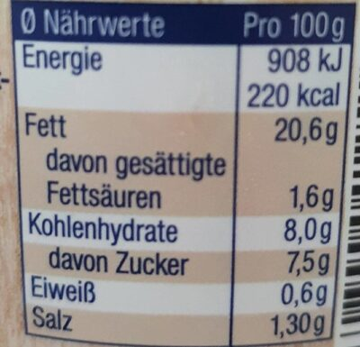 Homann Coleslaw Krautsalat - Valori nutrizionali - de