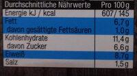 Hänchenbrust Kirschpaprika Salat - Voedingswaarden - de