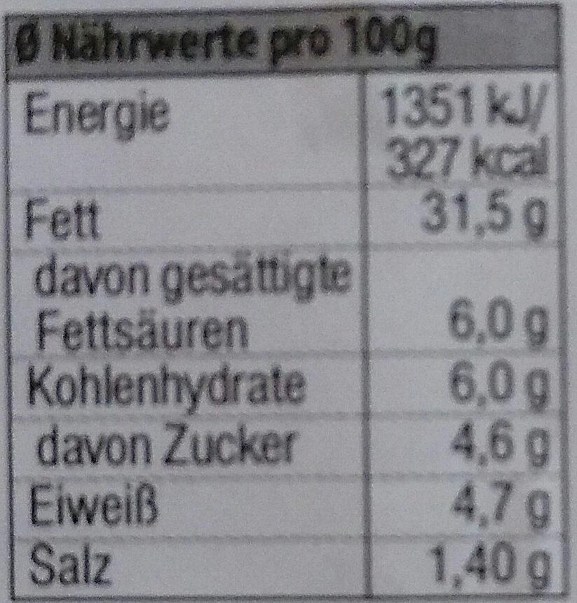 Metzger Kräuter Fleischsalat - Voedingswaarden - de