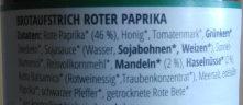 Roter Paprika - Ingrediënten - de