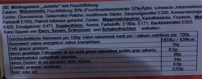 "Monolith ""julietta"", Cookies - Informations nutritionnelles"