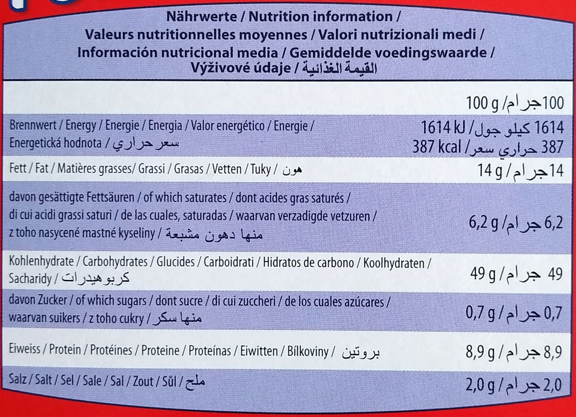 Popcorn - Valori nutrizionali - de
